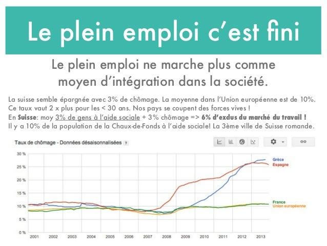 Le plein emploi c'est fini Le plein emploi ne marche plus comme moyen d'intégration dans la société. La suisse semble éparg...