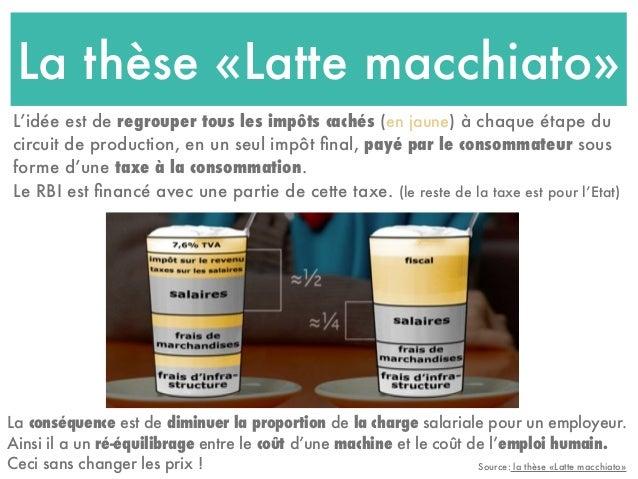La thèse «Latte macchiato» L'idée est de regrouper tous les impôts cachés (en jaune) à chaque étape du circuit de producti...