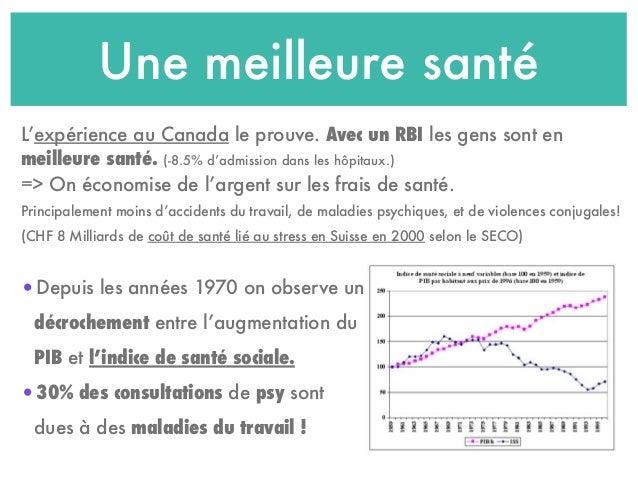 Une meilleure santé L'expérience au Canada le prouve. Avec un RBI les gens sont en meilleure santé. (-8.5% d'admission dan...