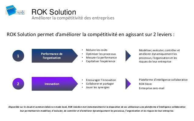 ROK Solution                       Améliorer la compétitivité des entreprisesROK Solution permet d'améliorer la compétitiv...