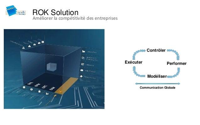 ROK SolutionAméliorer la compétitivité des entreprises                                                        Contrôler   ...
