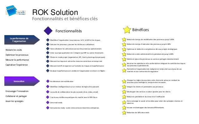 ROK Solution                           Fonctionnalités et bénéfices clés                                           Fonctio...