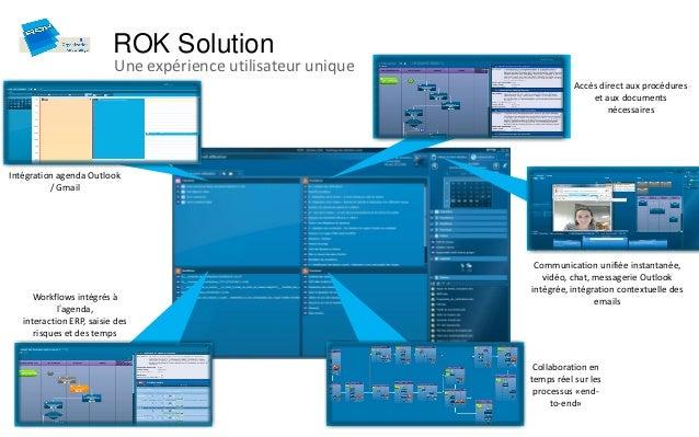 ROK Solution                          Une expérience utilisateur unique                                                   ...