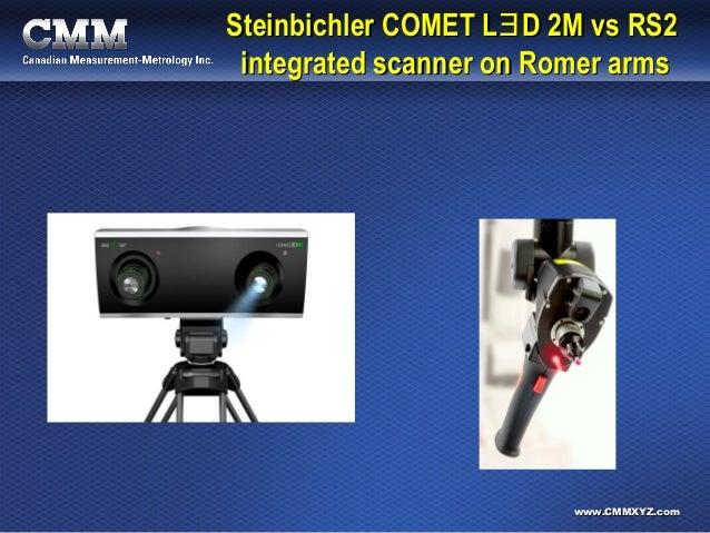 www.CMMXYZ.comwww.CMMXYZ.com Steinbichler COMET LSteinbichler COMET LƎƎD 2M vs RS2D 2M vs RS2 integrated scanner on Romer ...