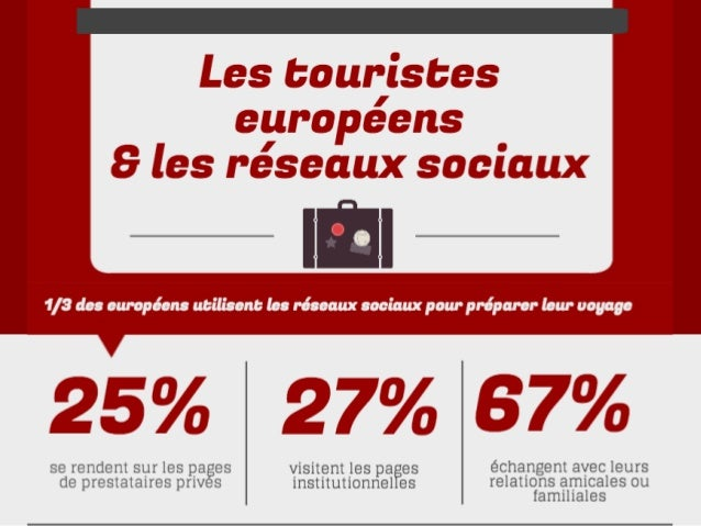 Agence Digitale Retrouvez-vous sur Youpicom.fr Contact : contact@youpicom.fr
