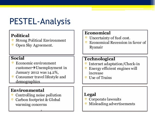 swot and pestel analysis of 4 automotive companies Figure 24: strategic group map for global auto industry  first, the firm's external  environment is analyzed by using the pestel analysis, describing relevant   swot analysis and the vrio framework form the basis to define the strengths,.