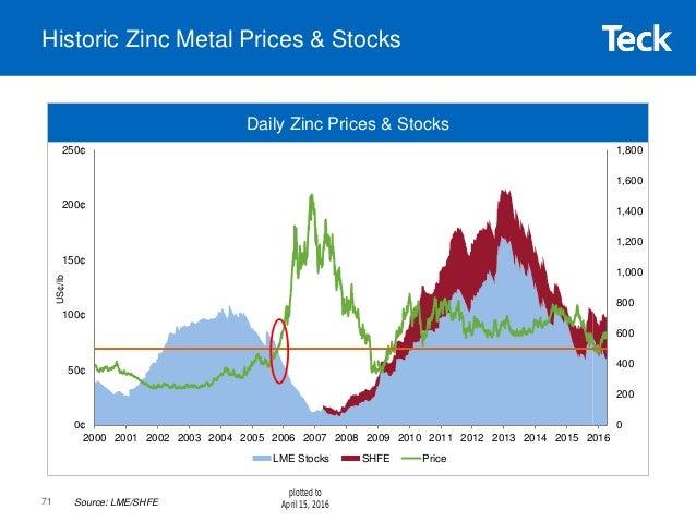 Bank of America Merrill Lynch Global Metals, Mining & Steel