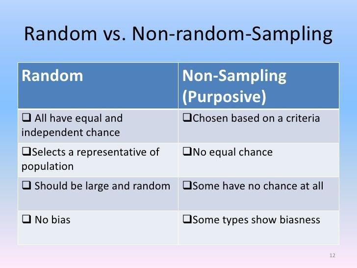 Presentation sampling