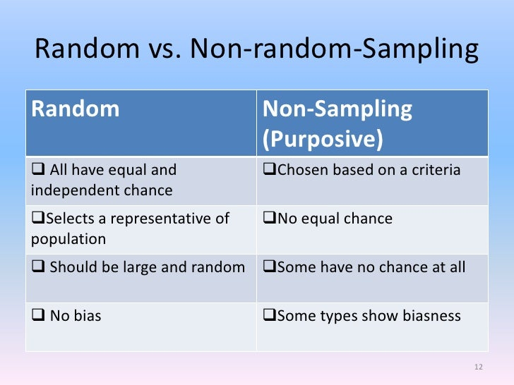 non probability sampling You can get great data even when you can't give everyone the chance to be surveyed understand how non-probability sampling can give you the results you need.