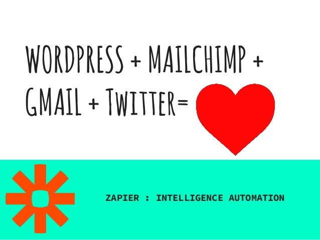 WORDPRESS+MAILCHIMP+ GMAIL+Twitter= ZAPIER : INTELLIGENCE AUTOMATION