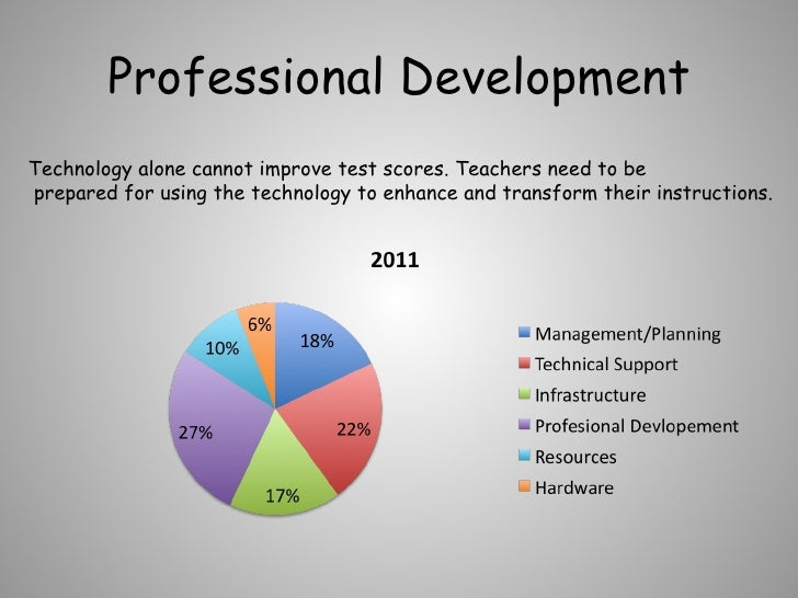 Professional Development Technology alone cannot improve test scores. Teachers need to be prepared for using the technolog...