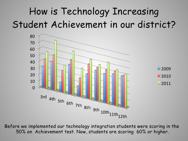 How is Technology Increasing Student Achievement in our district? Before we implemented our technology integration student...
