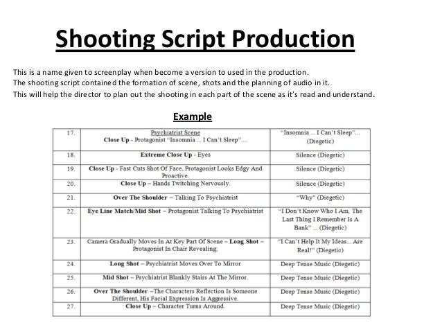 shooting script production this is a name given to screenplay when