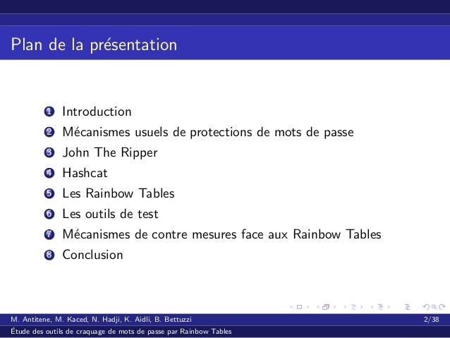 Sécurité réseau - Rainbow Tables