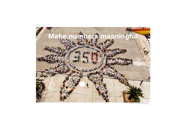 Make numbers meaningful                         Foto: www.350.org
