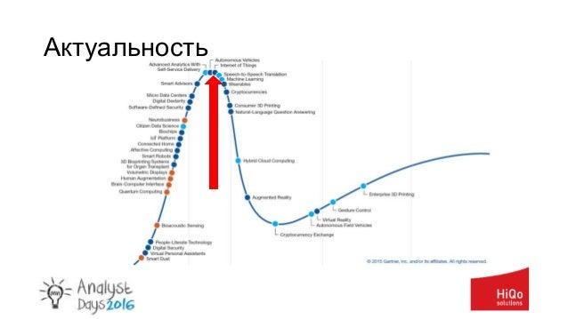 Анализ требований в IoT/Embedded проектах Slide 3