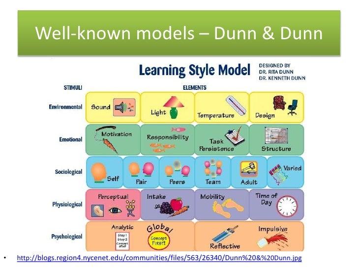 dunn & dunn learning styles