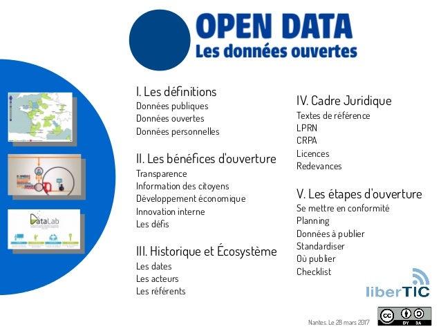 Nantes. Le 28 mars 2017 I. Les définitions Données publiques Données ouvertes Données personnelles II. Les bénéfices d'ouv...