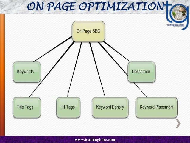ON PAGE ACTIVITIES » Keyword in Title tag - Title tag 10 - 60 characters, no special characters  www.traininglobe.com