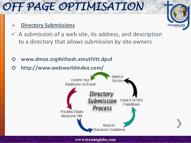 OFF PAGE OPTIMISATION   Social Bookmarking   Enables  users to add, annotate, edit, and share bookmarks of web documents...