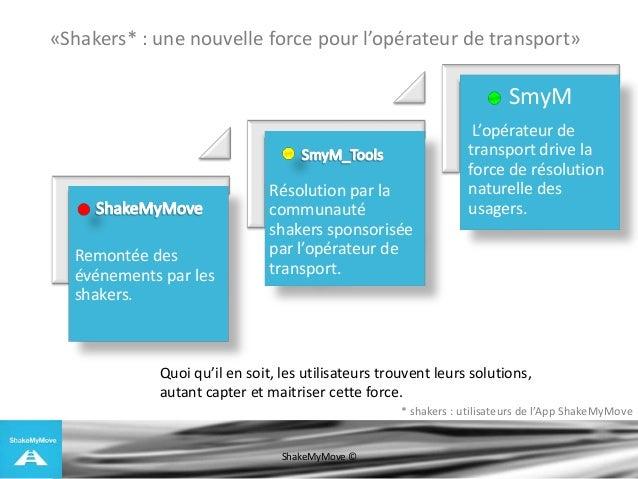 Remontée desévénements par lesshakers.Résolution par lacommunautéshakers sponsoriséepar l'opérateur detransport.SmyML'opér...