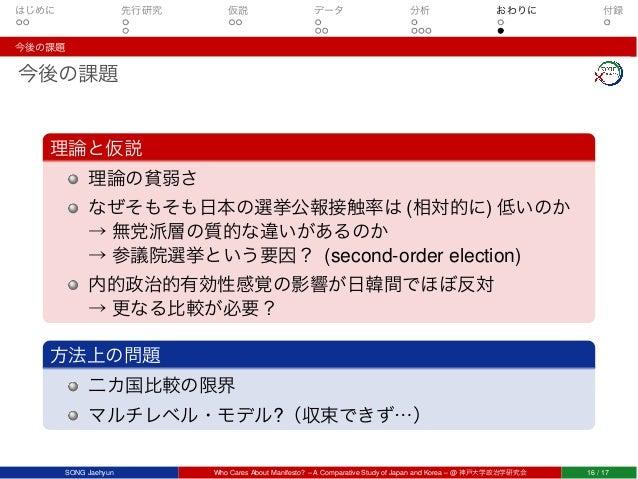 はじめに 先行研究 仮説 データ 分析 おわりに 付録 今後の課題 今後の課題 理論と仮説 理論の貧弱さ なぜそもそも日本の選挙公報接触率は (相対的に) 低いのか → 無党派層の質的な違いがあるのか → 参議院選挙という要因? (second...