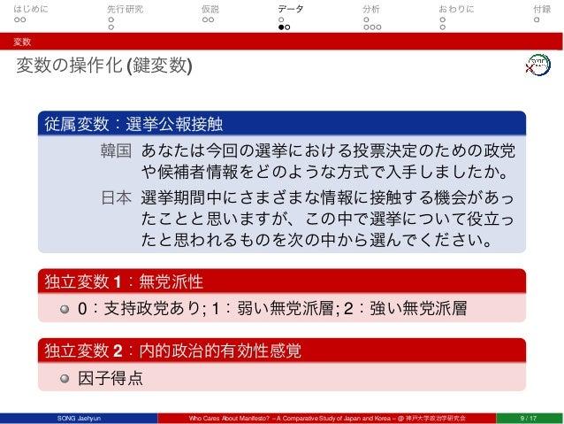 はじめに 先行研究 仮説 データ 分析 おわりに 付録 変数 変数の操作化 (鍵変数) 従属変数:選挙公報接触 韓国 あなたは今回の選挙における投票決定のための政党 や候補者情報をどのような方式で入手しましたか。 日本 選挙期間中にさまざまな情...