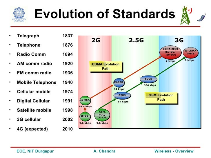 the overview of evolution Human evolution overview about transcript from the extinction of the dinosaurs to humanity created by sal khan google classroom facebook twitter email.