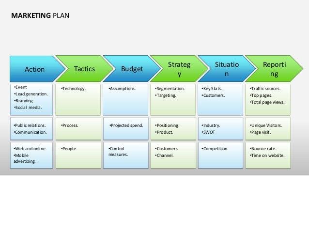 Simple Marketing Plan.