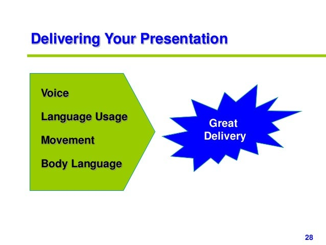 Presentation Skills Ppt Training Session On Presentation Skills For