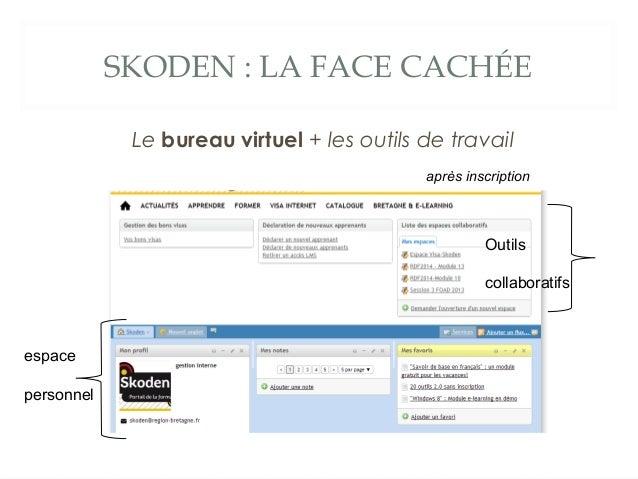 SKODEN : LA FACE CACHÉE Le bureau virtuel + les outils de travail après inscription  Outils collaboratifs  espace personne...