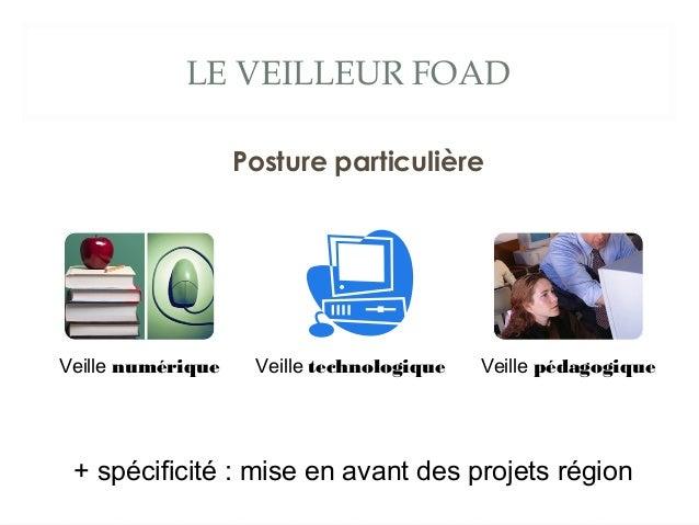 LE VEILLEUR FOAD Posture particulière  Veille numérique  Veille technologique  Veille pédagogique  + spécificité : mise en...