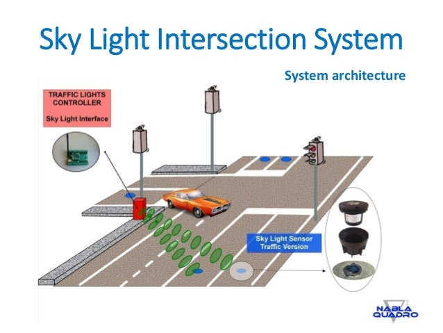 "intelligent luminance detection system 8 intelligent headlight system light blob detection ""a performance study of an intelligent headlight control system,"" ieee workshop on applications of."