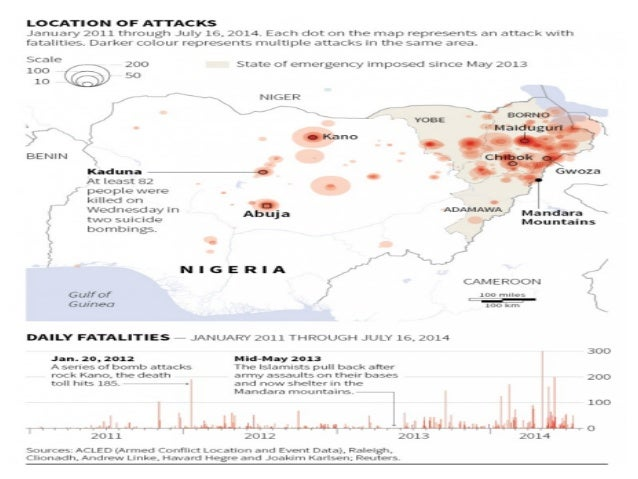 effect of boko harams in nigeria Refugees are boko haram's  and displaced more than two million across nigeria,  boko haram more elusive, and has the effect of turning countries.