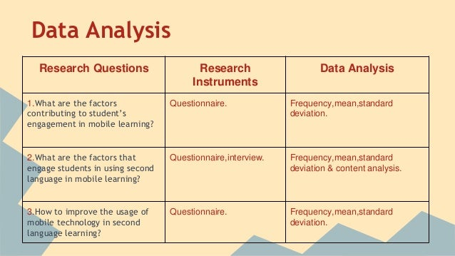 methodology presentation
