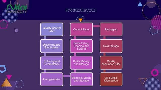 yakult process flow diagram schema diagram preview Process Flow Shape