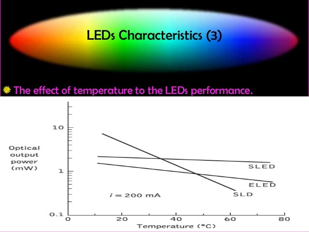 optical fiber and light emitting diode A light-emitting diode (led) is a two-lead semiconductor light source -efficiency leds for optical fiber telecommunications by inventing new semiconductor materials specifically adapted to optical fiber transmission wavelengths.