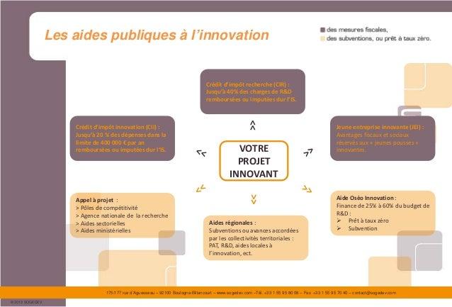 Présentation sogedev - le financement en amorçage (FD et GIT) Slide 2
