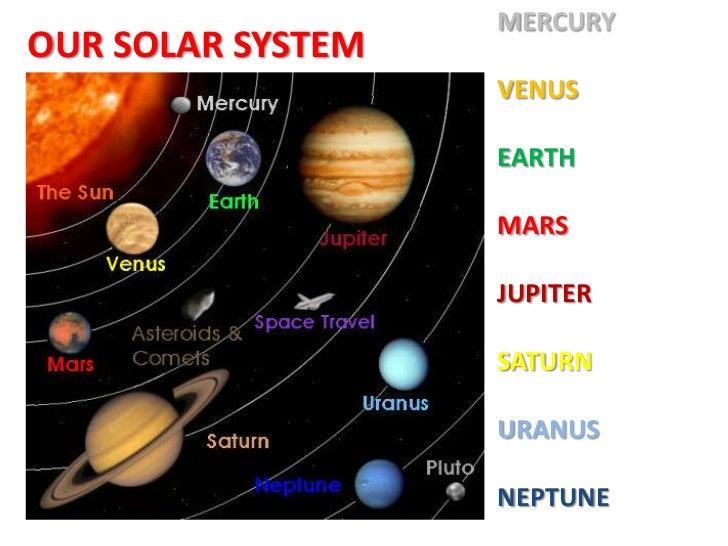 solar system ppt -#main