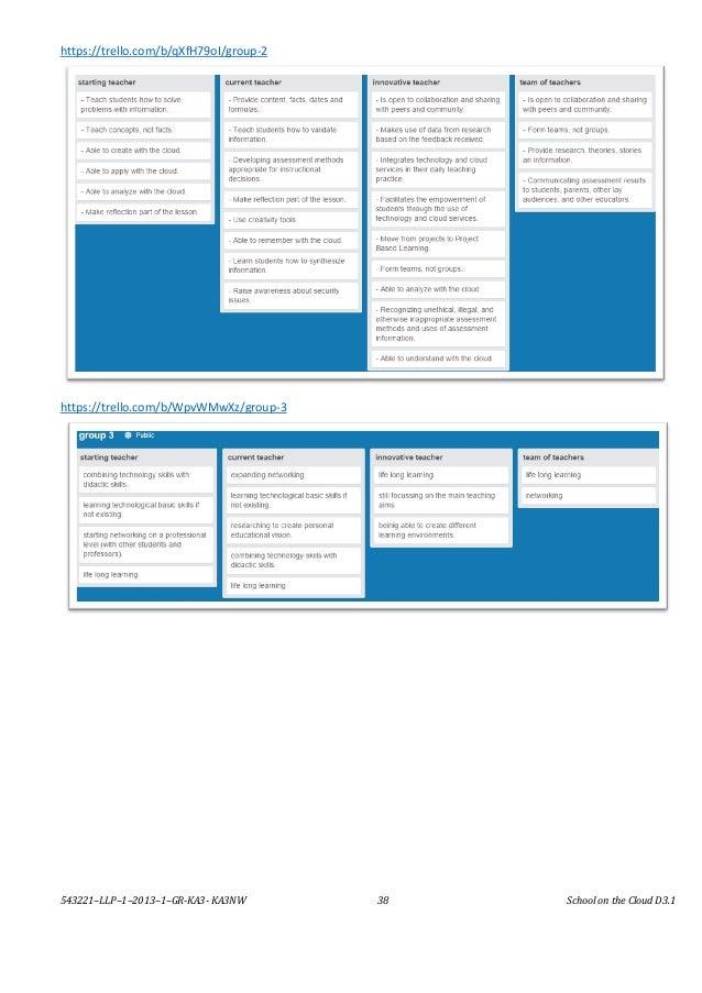 543221–LLP–1–2013–1–GR-KA3- KA3NW 38 School on the Cloud D3.1 https://trello.com/b/qXfH79oI/group-2 https://trello.com/b/W...