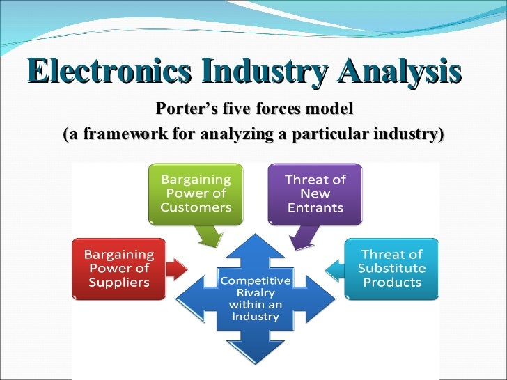 Electronics Industry Analysis-Sony