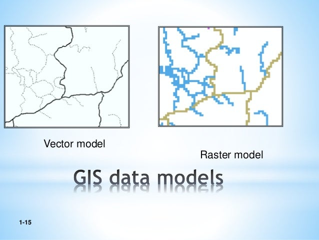 Ppt spatial data 1 15 vector model raster model gumiabroncs Gallery