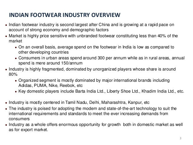 growth of sports industry in india