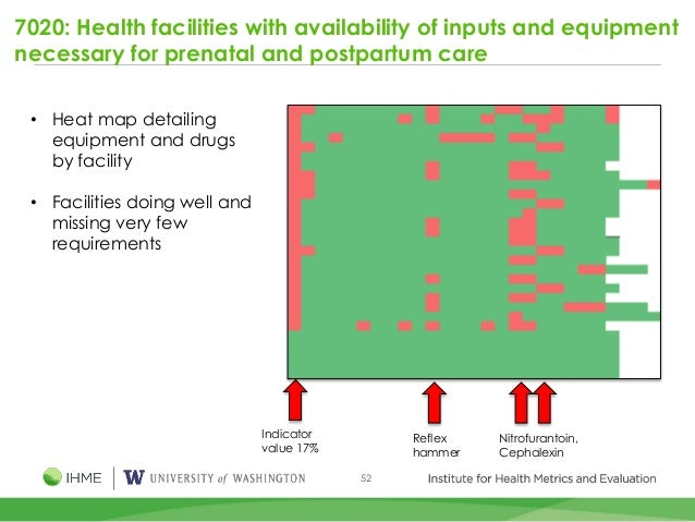 52 7020: Health facilities with availability of inputs and equipment necessary for prenatal and postpartum care • Heat map...