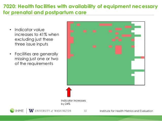 53 7020: Health facilities with availability of equipment necessary for prenatal and postpartum care • Indicator value inc...