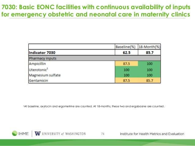 76 7030: Basic EONC facilities with continuous availability of inputs for emergency obstetric and neonatal care in materni...