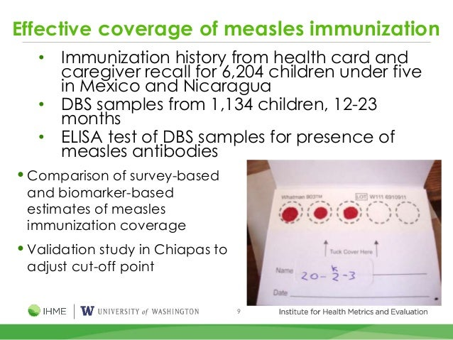 9 Effective coverage of measles immunization • Immunization history from health card and caregiver recall for 6,204 childr...