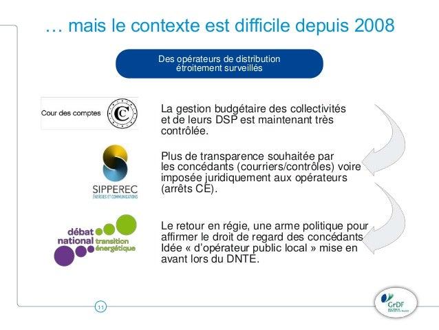 Grdf 2050 quel distributeur de gaz demain for Quel fournisseur de gaz