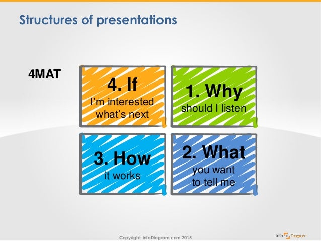 21911907 style cluster concentric 3 piece powerpoint presentation.