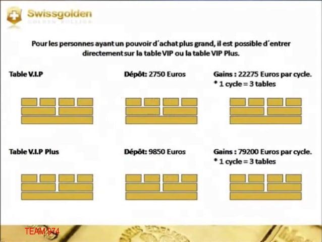 Le programme de bonus Swissgolden • 1. Préliminaire Table de commande - 220 € 2. Principale Table de commande - 720 € 3. V...